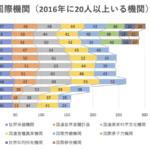 io-japanese-staff-above20