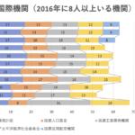 io-japanese-staff-above7