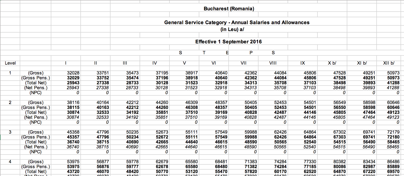 平均年収,JPというデタラメな情報を表示するサイト