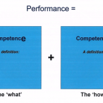 competence or competency