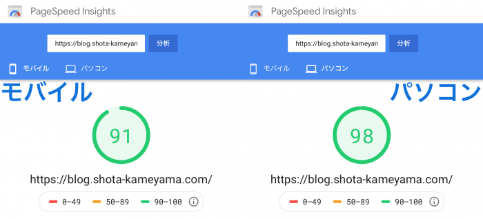 PageSpeed Insights Mobile & PC